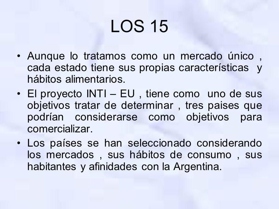 LOS 15 Aunque lo tratamos como un mercado único, cada estado tiene sus propias características y hábitos alimentarios.