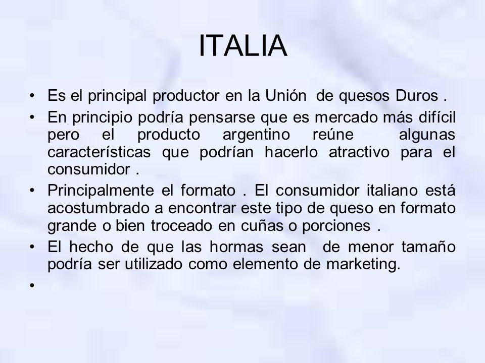 ITALIA Es el principal productor en la Unión de quesos Duros. En principio podría pensarse que es mercado más difícil pero el producto argentino reúne