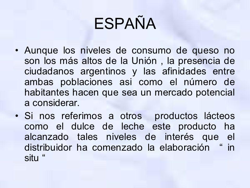 ESPAÑA Aunque los niveles de consumo de queso no son los más altos de la Unión, la presencia de ciudadanos argentinos y las afinidades entre ambas poblaciones asi como el número de habitantes hacen que sea un mercado potencial a considerar.
