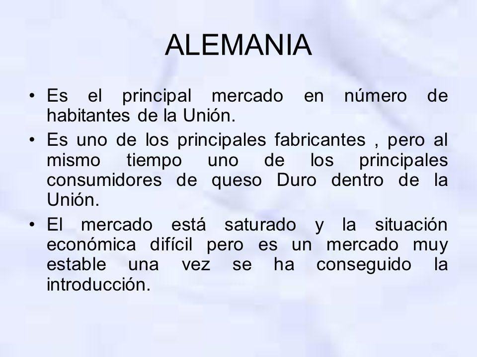 ALEMANIA Es el principal mercado en número de habitantes de la Unión. Es uno de los principales fabricantes, pero al mismo tiempo uno de los principal