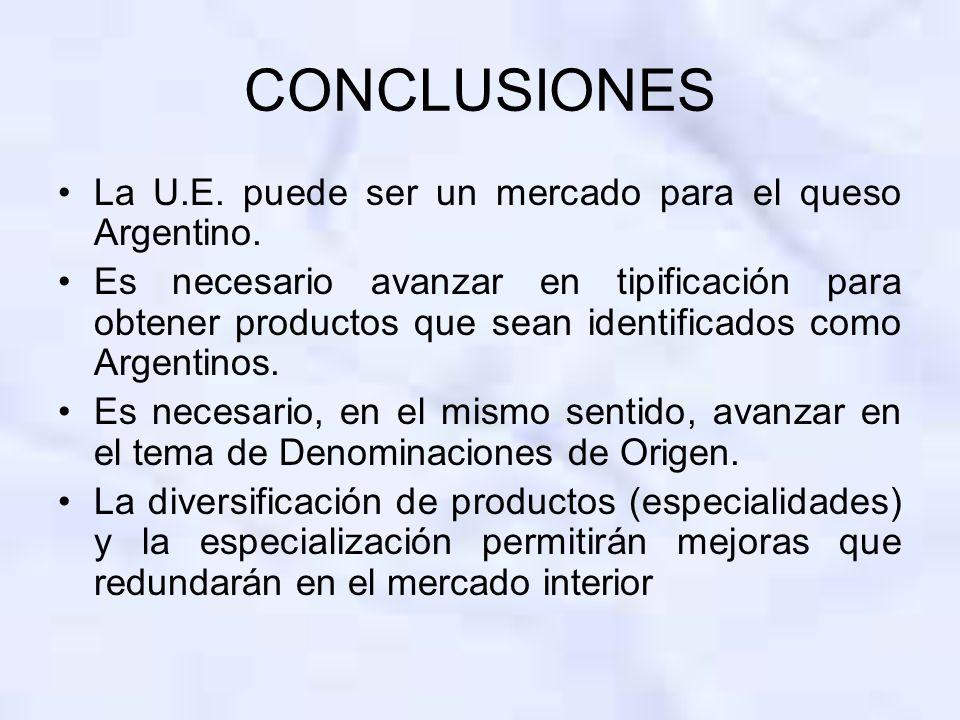 CONCLUSIONES La U.E. puede ser un mercado para el queso Argentino. Es necesario avanzar en tipificación para obtener productos que sean identificados