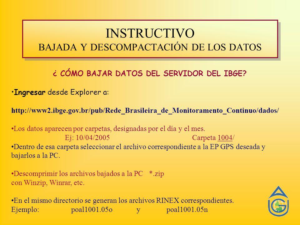 ¿ CÓMO BAJAR DATOS DEL SERVIDOR DEL IBGE? Ingresar desde Explorer a: http://www2.ibge.gov.br/pub/Rede_Brasileira_de_Monitoramento_Continuo/dados/ Los
