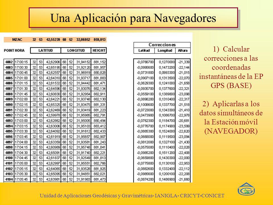 Unidad de Aplicaciones Geodésicas y Gravimétricas- IANIGLA- CRICYT-CONICET Una Aplicación para Navegadores 1) Calcular correcciones a las coordenadas instantáneas de la EP GPS (BASE) 2) Aplicarlas a los datos simultáneos de la Estación móvil (NAVEGADOR)