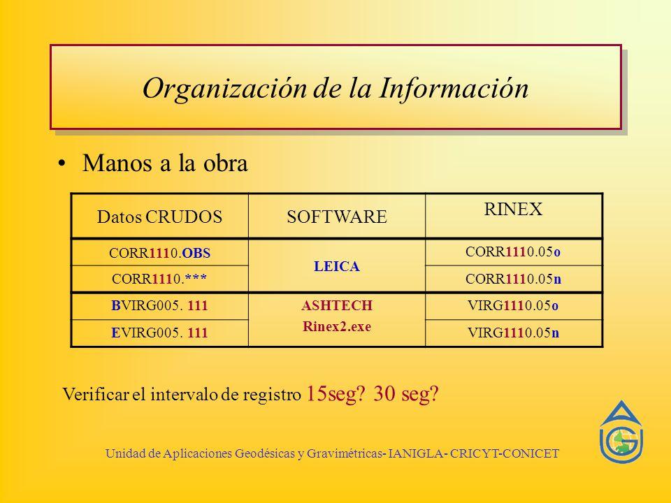 Organización de la Información Manos a la obra Unidad de Aplicaciones Geodésicas y Gravimétricas- IANIGLA- CRICYT-CONICET Datos CRUDOSSOFTWARE RINEX CORR1110.OBS LEICA CORR1110.05o CORR1110.***CORR1110.05n BVIRG005.