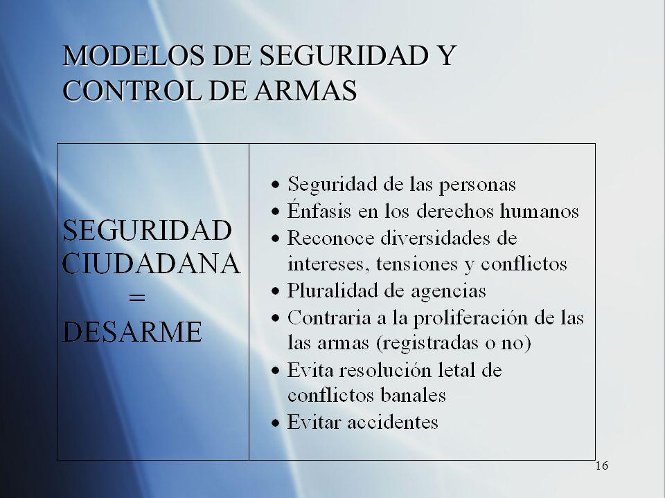 16 MODELOS DE SEGURIDAD Y CONTROL DE ARMAS