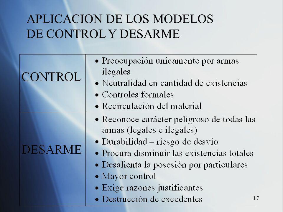 17 APLICACION DE LOS MODELOS DE CONTROL Y DESARME