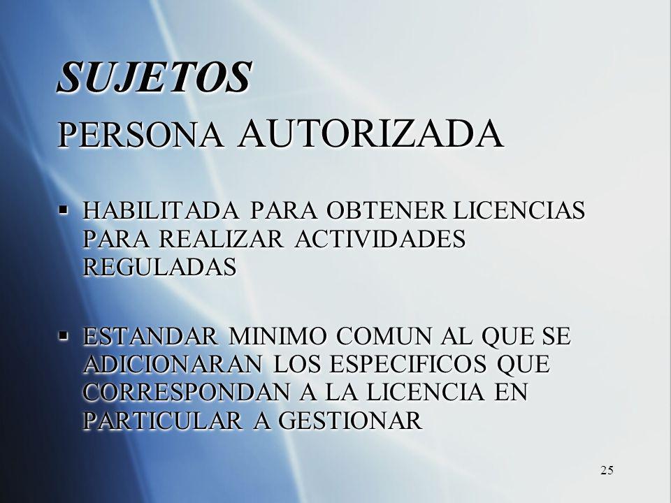 25 SUJETOS PERSONA AUTORIZADA HABILITADA PARA OBTENER LICENCIAS PARA REALIZAR ACTIVIDADES REGULADAS HABILITADA PARA OBTENER LICENCIAS PARA REALIZAR ACTIVIDADES REGULADAS ESTANDAR MINIMO COMUN AL QUE SE ADICIONARAN LOS ESPECIFICOS QUE CORRESPONDAN A LA LICENCIA EN PARTICULAR A GESTIONAR ESTANDAR MINIMO COMUN AL QUE SE ADICIONARAN LOS ESPECIFICOS QUE CORRESPONDAN A LA LICENCIA EN PARTICULAR A GESTIONARSUJETOS PERSONA AUTORIZADA HABILITADA PARA OBTENER LICENCIAS PARA REALIZAR ACTIVIDADES REGULADAS HABILITADA PARA OBTENER LICENCIAS PARA REALIZAR ACTIVIDADES REGULADAS ESTANDAR MINIMO COMUN AL QUE SE ADICIONARAN LOS ESPECIFICOS QUE CORRESPONDAN A LA LICENCIA EN PARTICULAR A GESTIONAR ESTANDAR MINIMO COMUN AL QUE SE ADICIONARAN LOS ESPECIFICOS QUE CORRESPONDAN A LA LICENCIA EN PARTICULAR A GESTIONAR