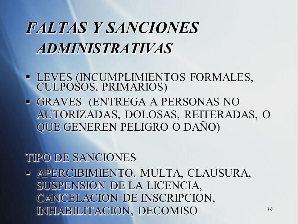 39 FALTAS Y SANCIONES ADMINISTRATIVAS LEVES (INCUMPLIMIENTOS FORMALES, CULPOSOS, PRIMARIOS) LEVES (INCUMPLIMIENTOS FORMALES, CULPOSOS, PRIMARIOS) GRAV