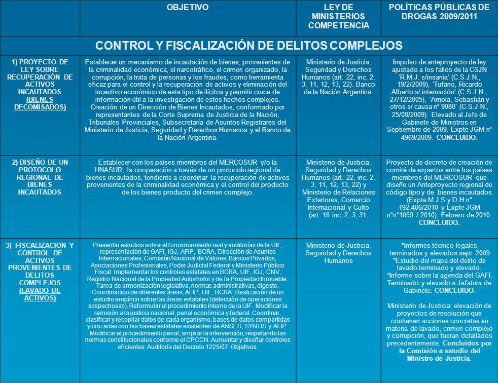 OBJETIVOLEY DE MINISTERIOS COMPETENCIA POLÍTICAS PÚBLICAS DE DROGAS 2009/2011 CONTROL Y FISCALIZACIÓN DE DELITOS COMPLEJOS 1) PROYECTO DE LEY SOBRE RE