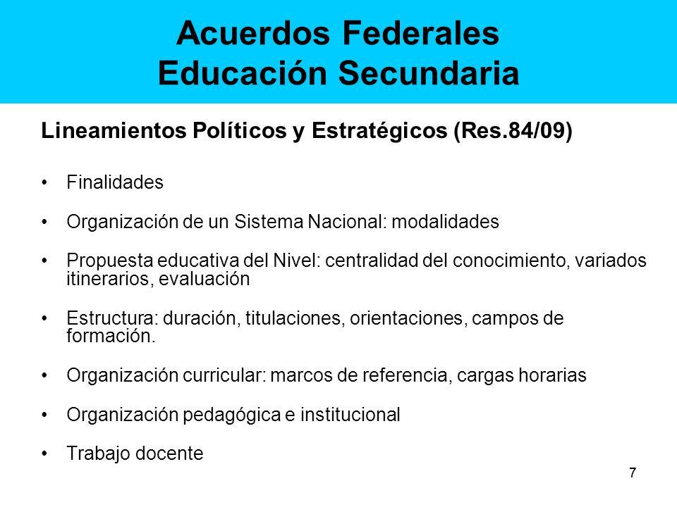88 Acuerdos Federales Educación Secundaria Lineamientos Institucionales- Régimen Académico y de Convivencia (Res.