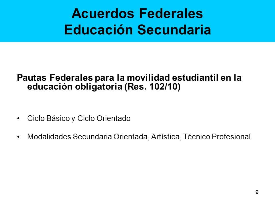 10 Acuerdos Federales Educación Secundaria Propuestas de inclusión y/o regularización de trayectorias escolares en la Educación Secundaria (Res.