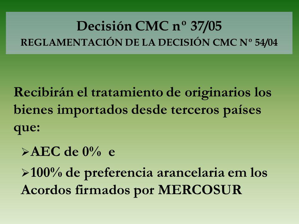 Decisión CMC nº 37/05 REGLAMENTACIÓN DE LA DECISIÓN CMC Nº 54/04 Recibirán el tratamiento de originarios los bienes importados desde terceros países q