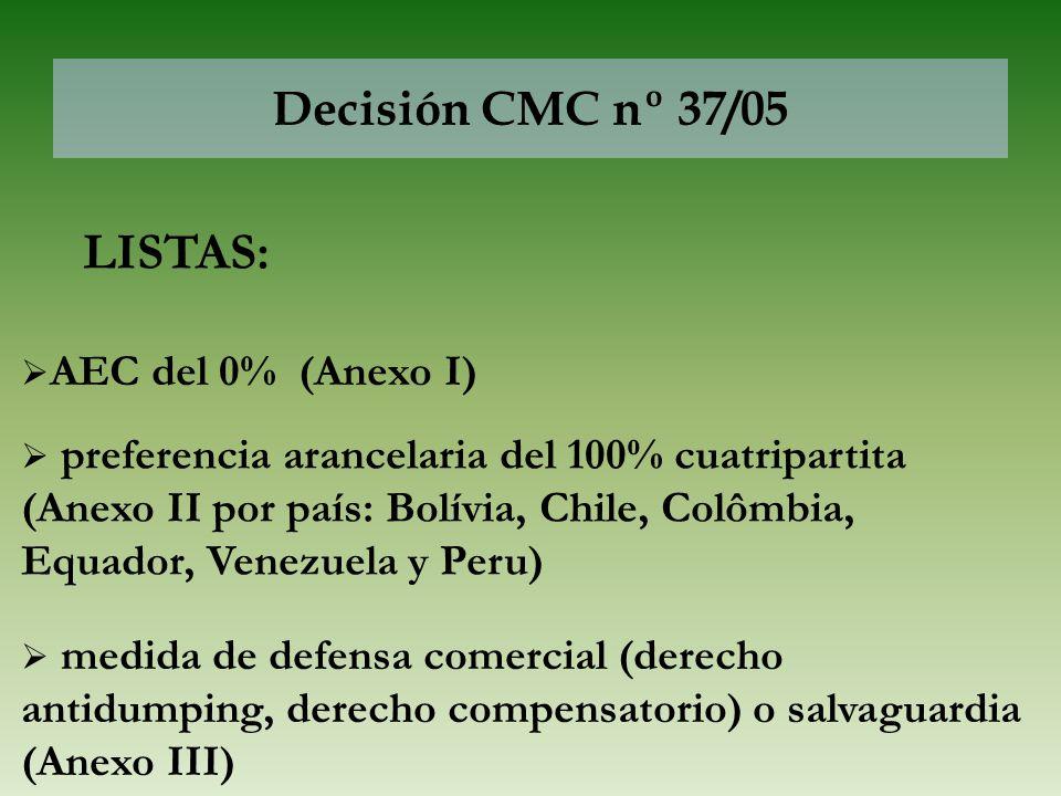 Decisión CMC nº 37/05 AEC del 0% (Anexo I) LISTAS: preferencia arancelaria del 100% cuatripartita (Anexo II por país: Bolívia, Chile, Colômbia, Equado