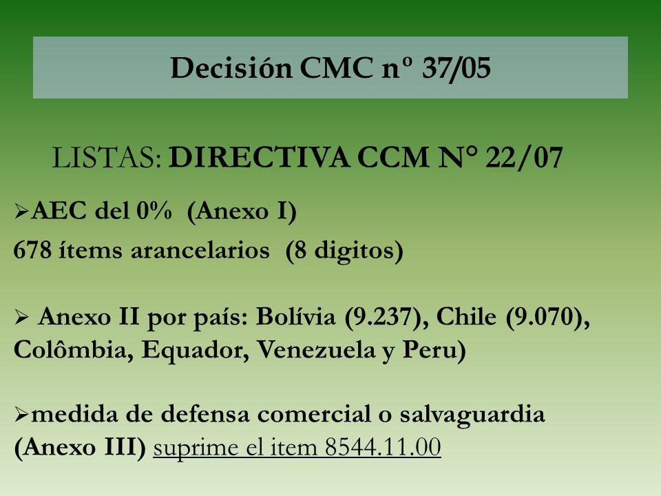 Decisión CMC nº 37/05 AEC del 0% (Anexo I) 678 ítems arancelarios (8 digitos) LISTAS: DIRECTIVA CCM N° 22/07 Anexo II por país: Bolívia (9.237), Chile