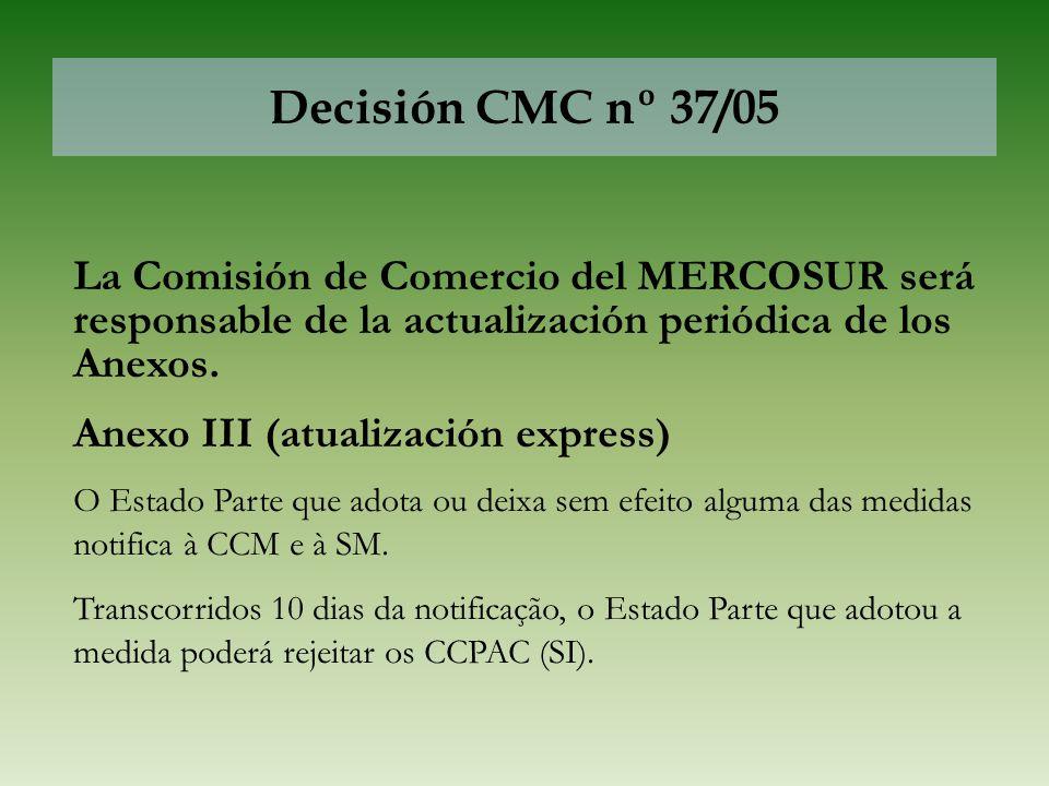 Decisión CMC nº 37/05 La Comisión de Comercio del MERCOSUR será responsable de la actualización periódica de los Anexos. Anexo III (atualización expre