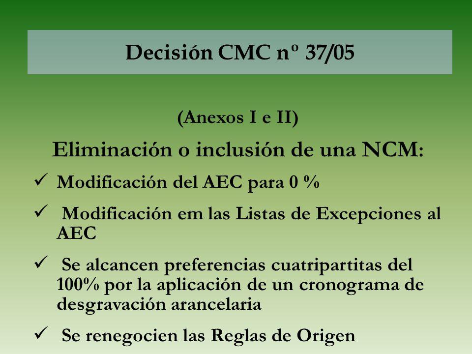 Decisión CMC nº 37/05 (Anexos I e II) Eliminación o inclusión de una NCM : Modificación del AEC para 0 % Modificación em las Listas de Excepciones al