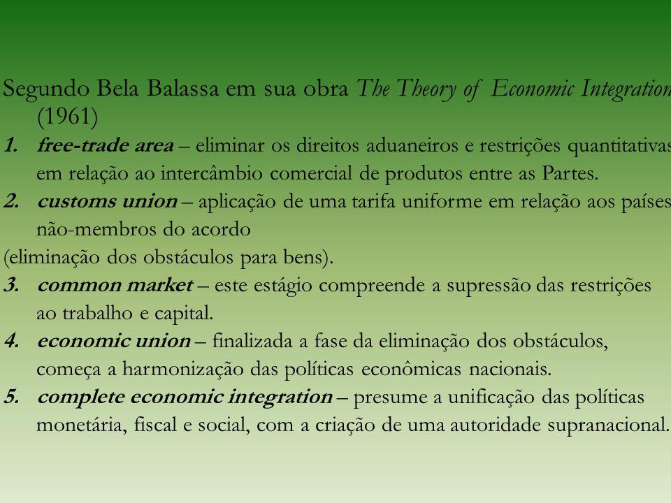 Segundo Bela Balassa em sua obra The Theory of Economic Integration (1961) 1.free-trade area – eliminar os direitos aduaneiros e restrições quantitati