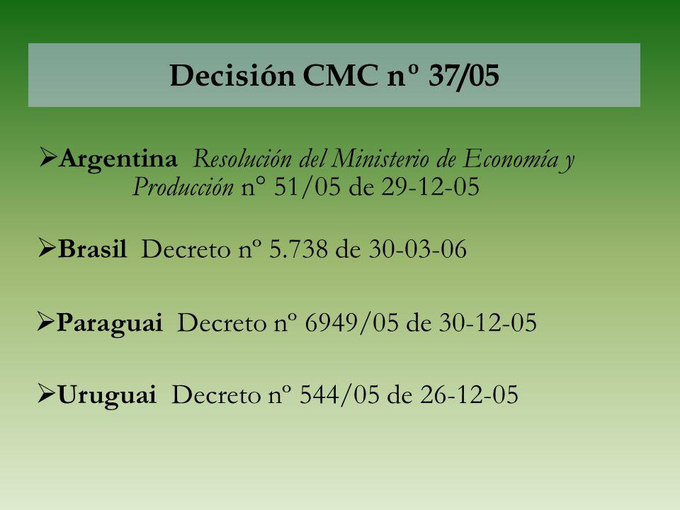 Decisión CMC nº 37/05 Argentina Resolución del Ministerio de Economía y Producción n° 51/05 de 29-12-05 Brasil Decreto nº 5.738 de 30-03-06 Paraguai D