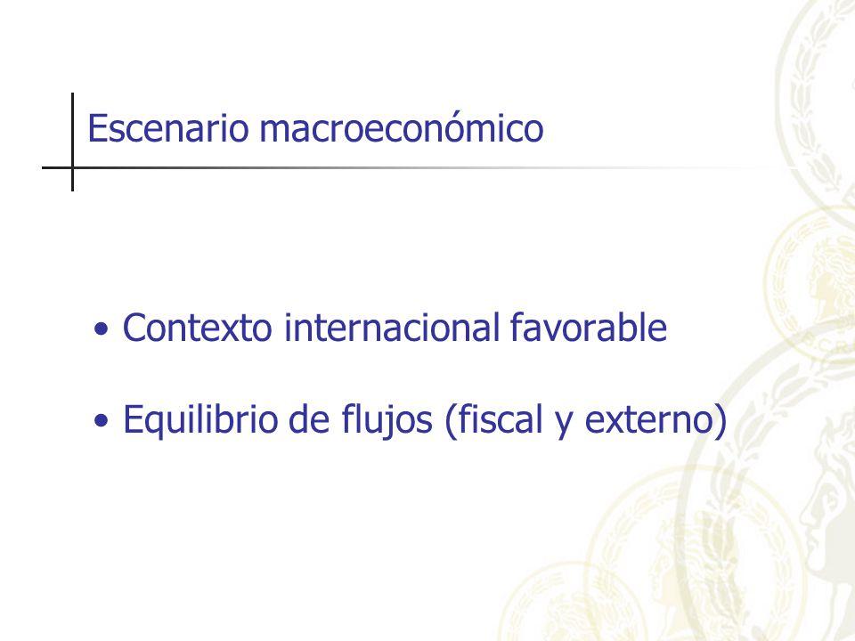 Escenario macroeconómico Contexto internacional favorable Equilibrio de flujos (fiscal y externo)