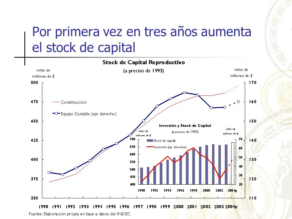 Por primera vez en tres años aumenta el stock de capital