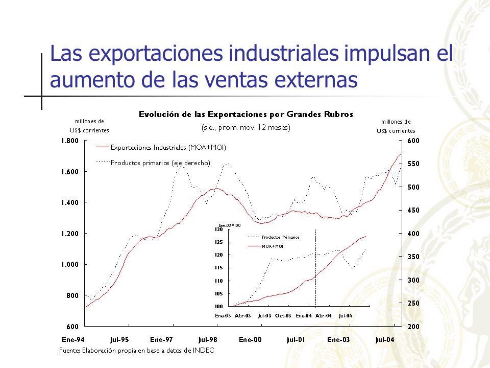 Las exportaciones industriales impulsan el aumento de las ventas externas