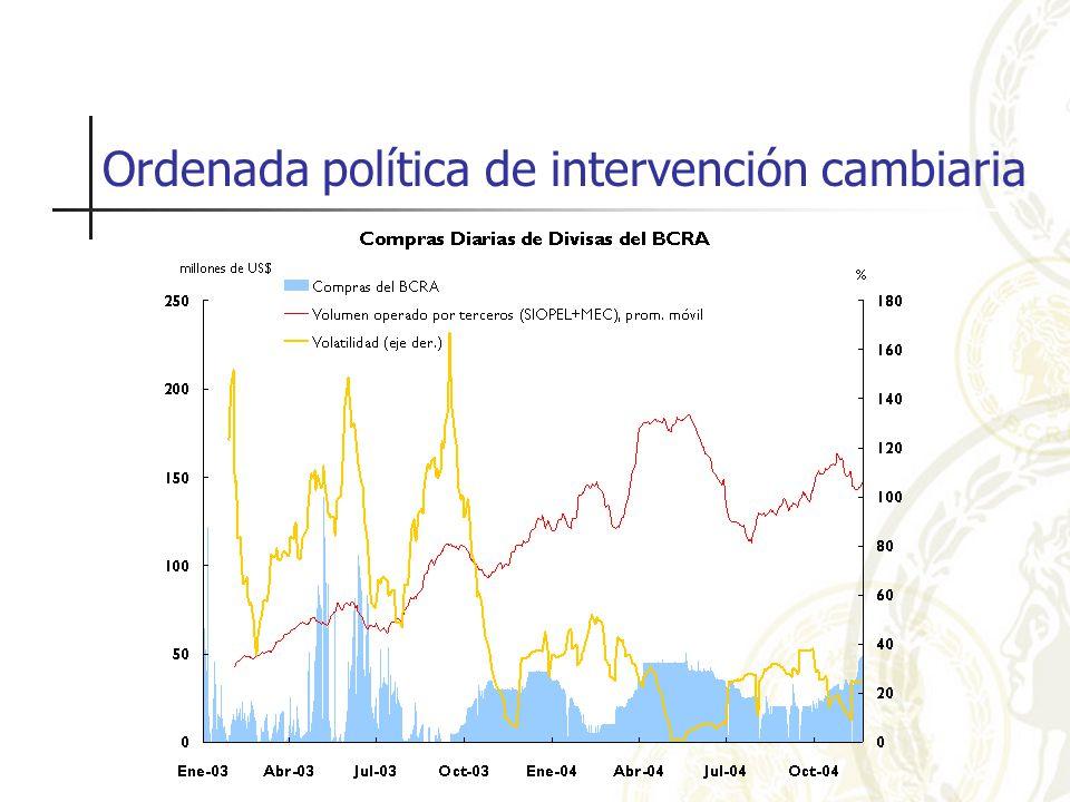 Ordenada política de intervención cambiaria