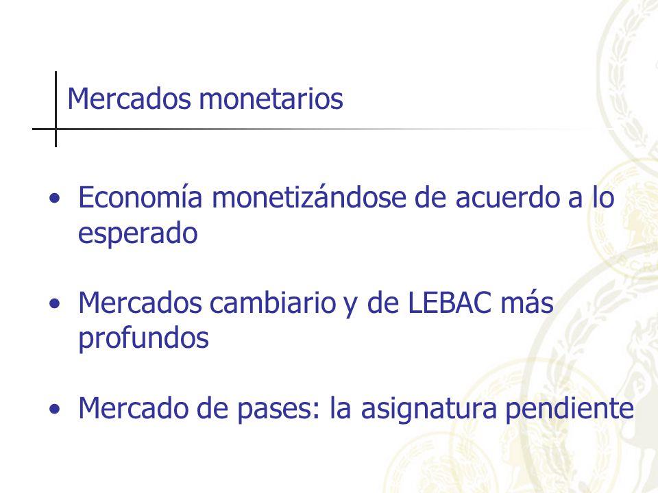 Mercados monetarios Economía monetizándose de acuerdo a lo esperado Mercados cambiario y de LEBAC más profundos Mercado de pases: la asignatura pendiente