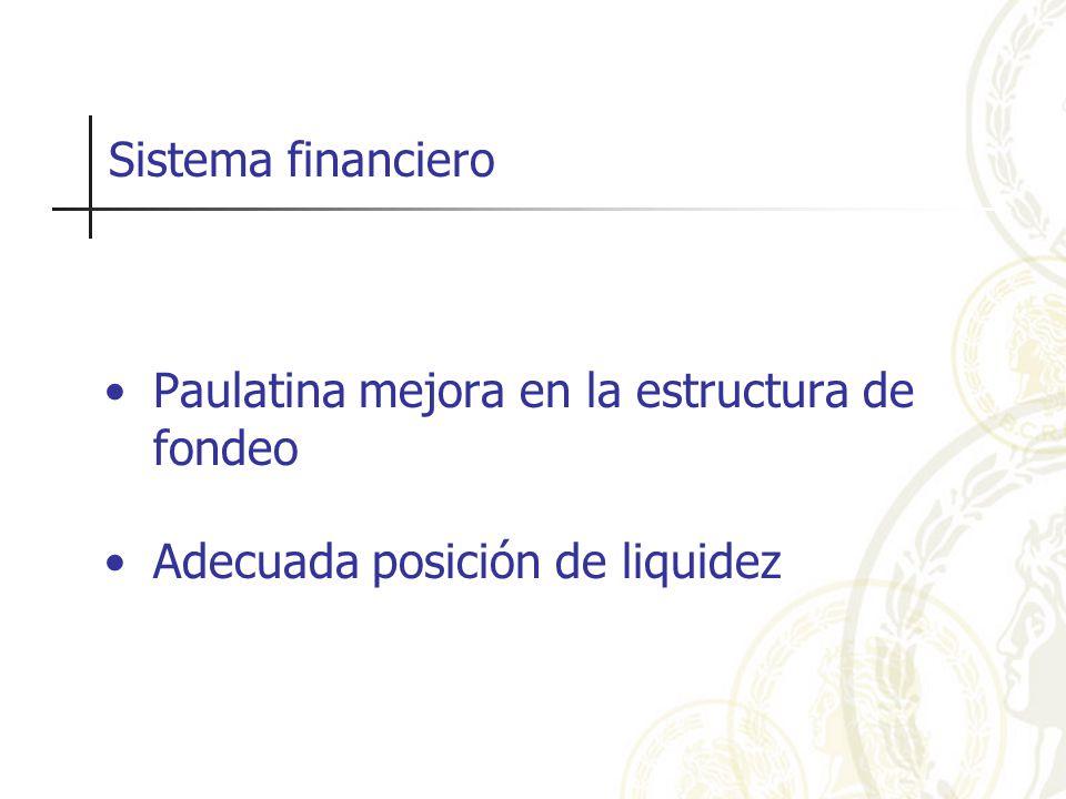 Sistema financiero Paulatina mejora en la estructura de fondeo Adecuada posición de liquidez