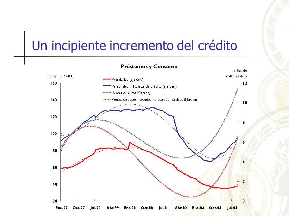Un incipiente incremento del crédito