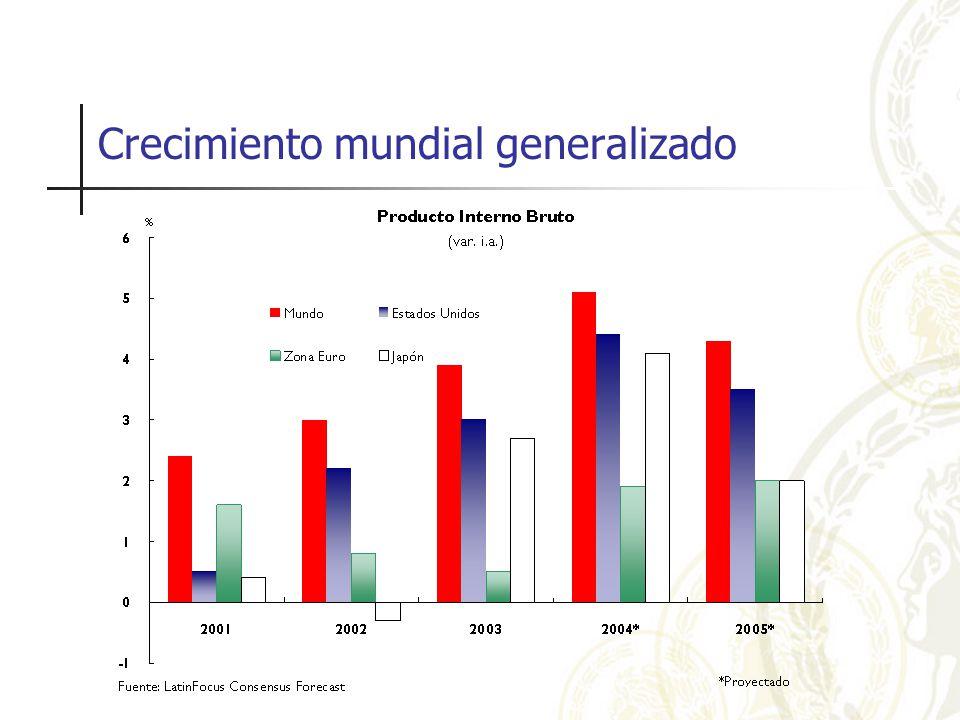 Crecimiento mundial generalizado