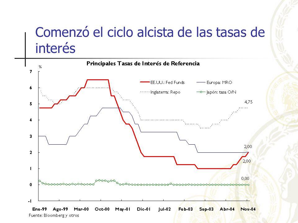 Comenzó el ciclo alcista de las tasas de interés