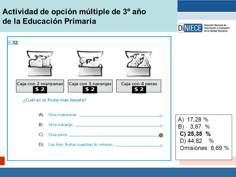 Actividad de opción múltiple de 3º año de la Educación Primaria A)17,28 % B) 3,87 % C) 25,35 % D) 44,82 % Omisiones: 8,69 %