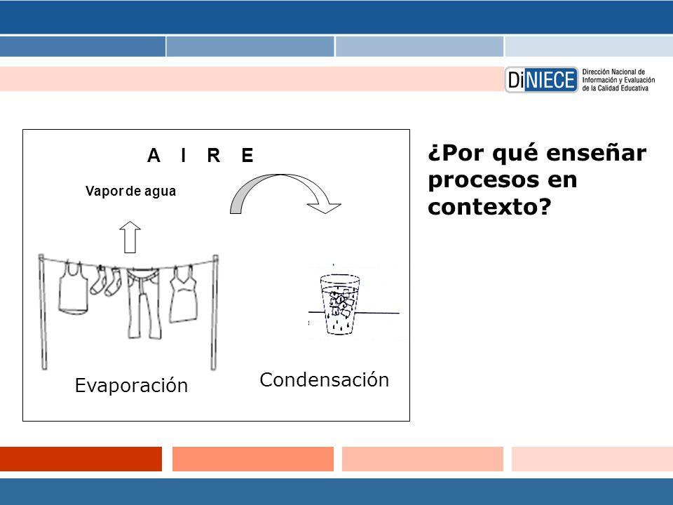 ¿Por qué enseñar procesos en contexto? Vapor de agua A I R E Evaporación Condensación
