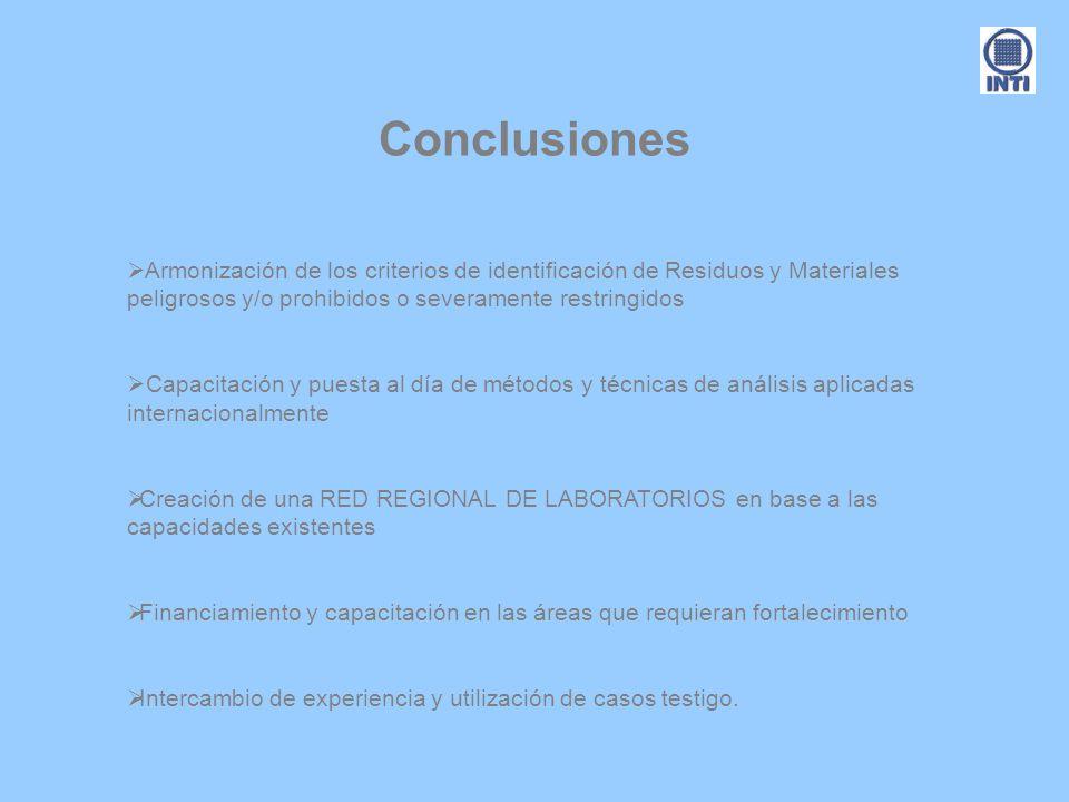 Conclusiones Armonización de los criterios de identificación de Residuos y Materiales peligrosos y/o prohibidos o severamente restringidos Capacitació