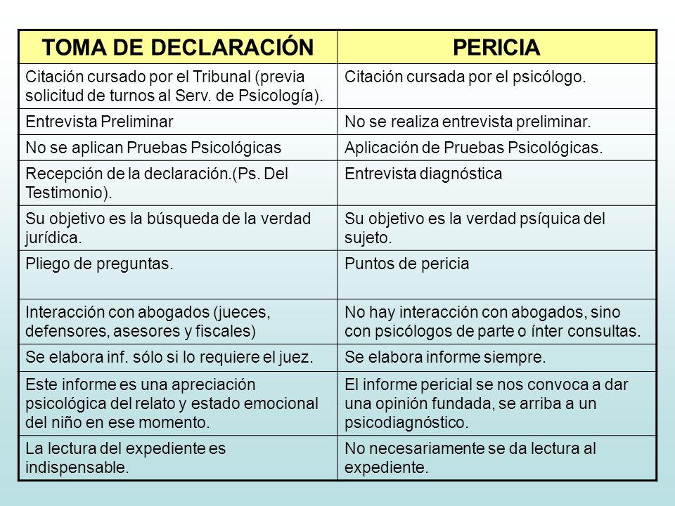 TOMA DE DECLARACIÓNPERICIA Citación cursado por el Tribunal (previa solicitud de turnos al Serv.