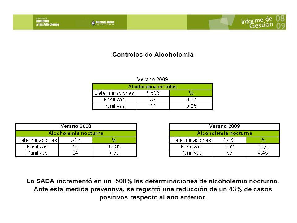 Controles de Alcoholemia La SADA incrementó en un 500% las determinaciones de alcoholemia nocturna.