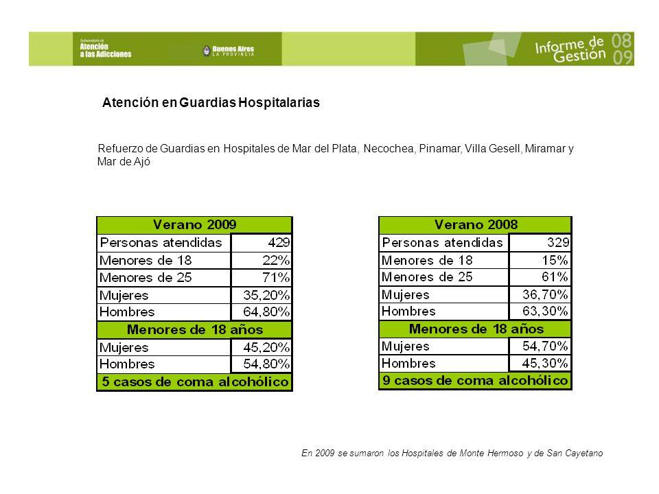 Atención en Guardias Hospitalarias Refuerzo de Guardias en Hospitales de Mar del Plata, Necochea, Pinamar, Villa Gesell, Miramar y Mar de Ajó En 2009 se sumaron los Hospitales de Monte Hermoso y de San Cayetano