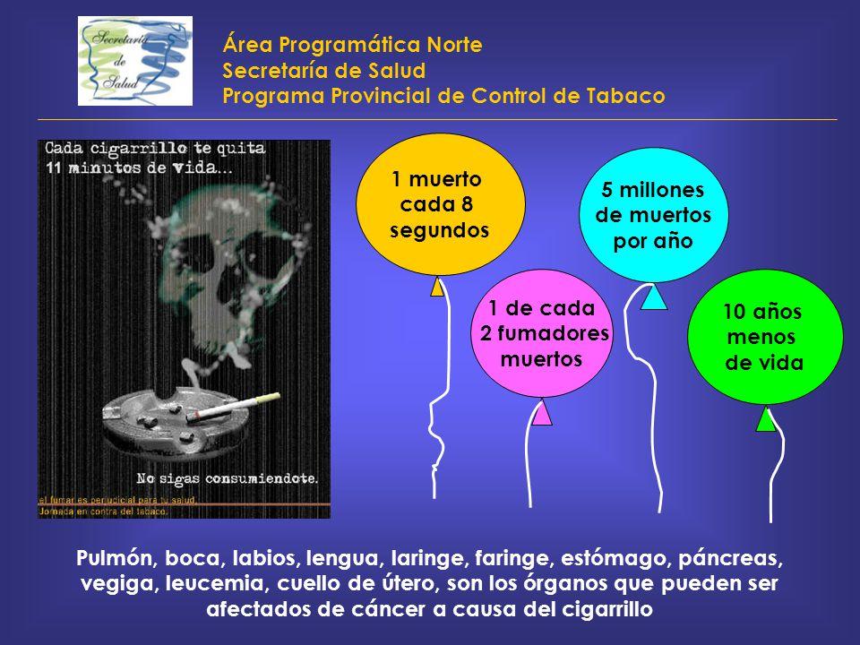 Área Programática Norte Secretaría de Salud Programa Provincial de Control de Tabaco Pulmón, boca, labios, lengua, laringe, faringe, estómago, páncrea