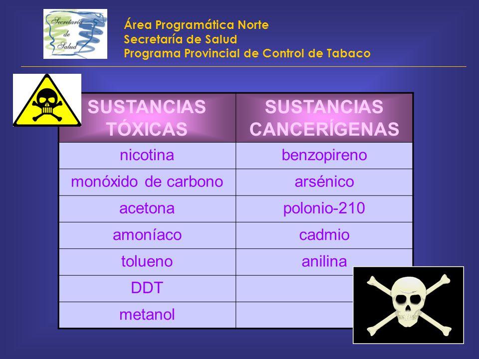 Área Programática Norte Secretaría de Salud Programa Provincial de Control de Tabaco SUSTANCIAS TÓXICAS SUSTANCIAS CANCERÍGENAS nicotinabenzopireno mo