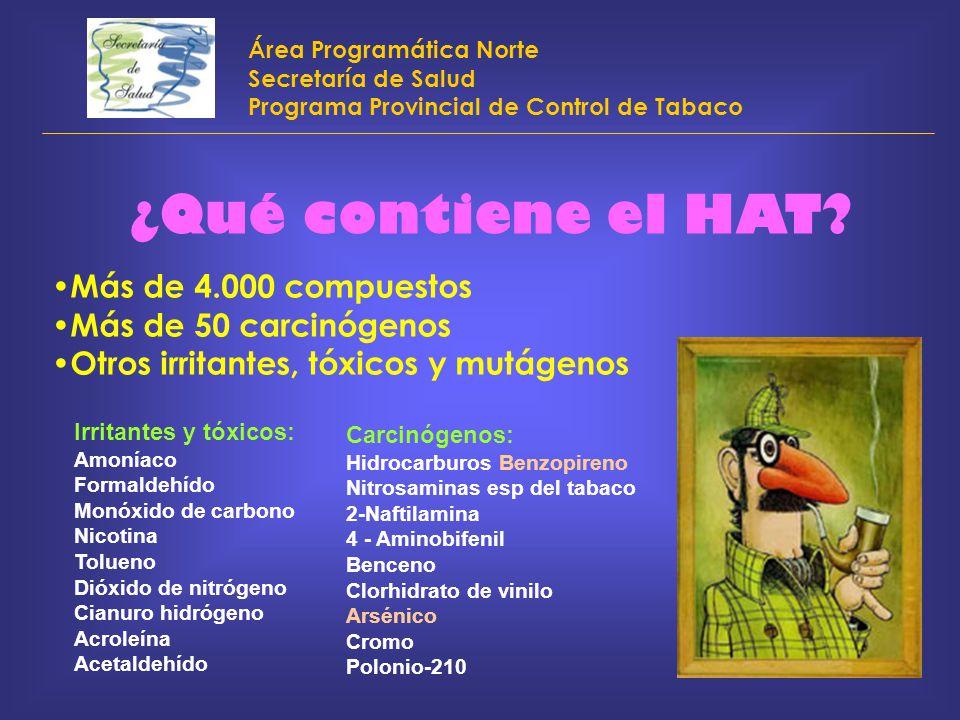 Área Programática Norte Secretaría de Salud Programa Provincial de Control de Tabaco ¿Qué contiene el HAT? Más de 4.000 compuestos Más de 50 carcinóge