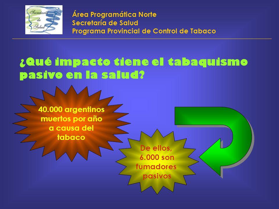Área Programática Norte Secretaría de Salud Programa Provincial de Control de Tabaco ¿Qué impacto tiene el tabaquismo pasivo en la salud? 40.000 argen