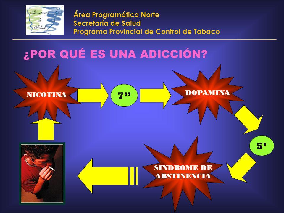 Área Programática Norte Secretaría de Salud Programa Provincial de Control de Tabaco ¿POR QUÉ ES UNA ADICCIÓN? NICOTINA DOPAMINA 7 5 SINDROME DE ABSTI