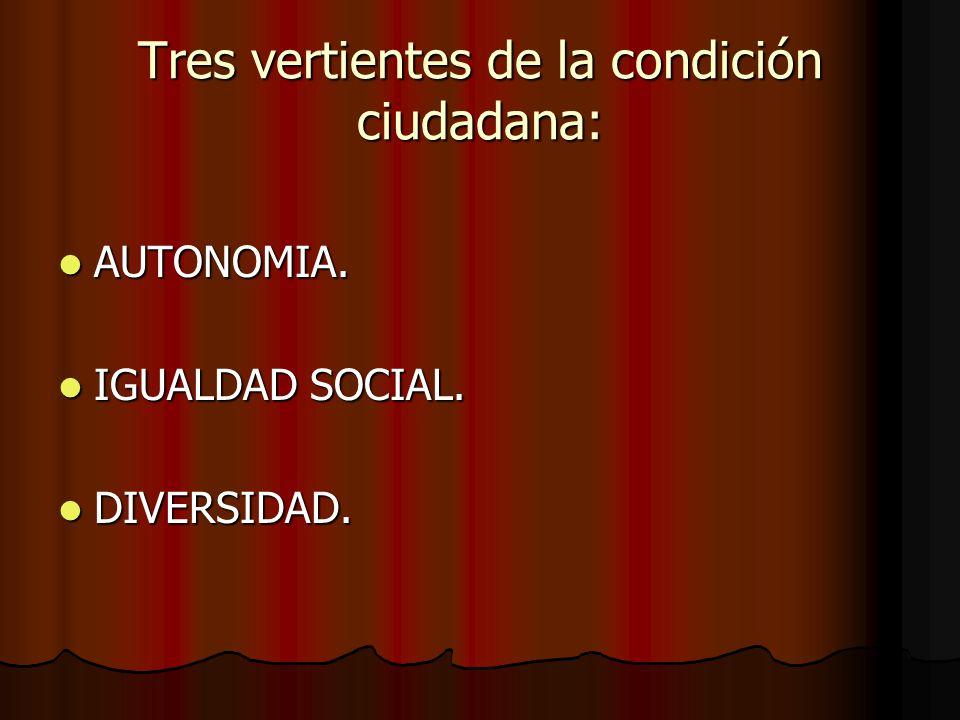 Tres vertientes de la condición ciudadana: AUTONOMIA. AUTONOMIA. IGUALDAD SOCIAL. IGUALDAD SOCIAL. DIVERSIDAD. DIVERSIDAD.