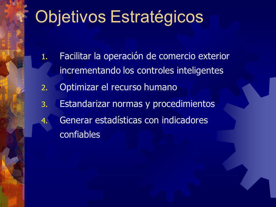 Objetivos Estratégicos 1. Facilitar la operación de comercio exterior incrementando los controles inteligentes 2. Optimizar el recurso humano 3. Estan