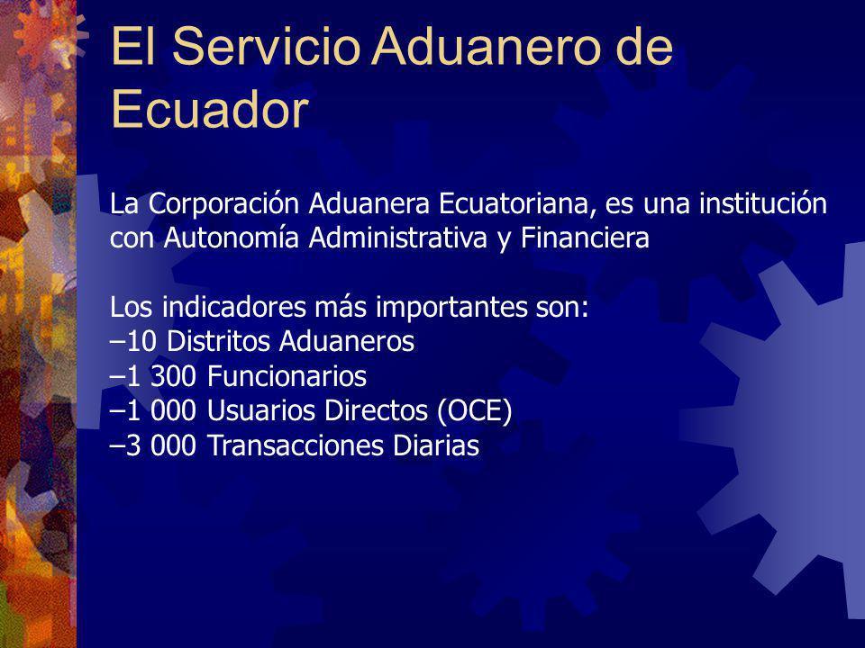 La Corporación Aduanera Ecuatoriana, es una institución con Autonomía Administrativa y Financiera Los indicadores más importantes son: –10 Distritos A