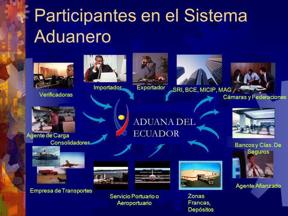 Participantes en el Sistema Aduanero Importador Verificadoras Consolidadores Empresa de Transportes Servicio Portuario o Aeroportuario Zonas Francas,