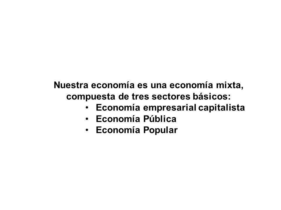 Economía Pública Economía Popular Economía Empresarial-privada Nación, regiones, provincias, municipios, empresas publicas.