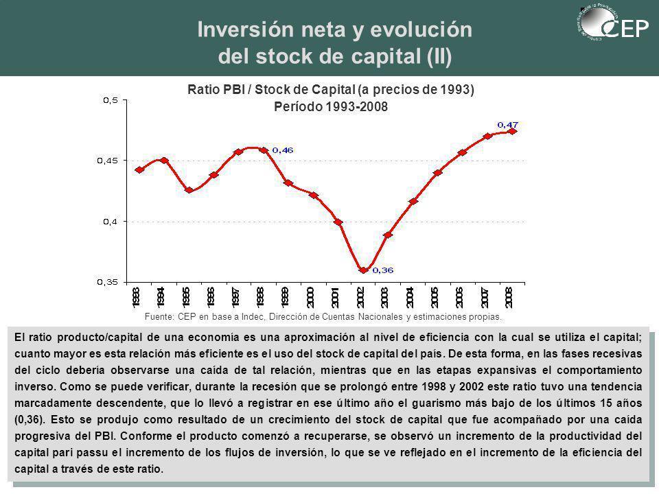 Inversión neta y evolución del stock de capital (II) Fuente: CEP en base a Indec, Dirección de Cuentas Nacionales y estimaciones propias.