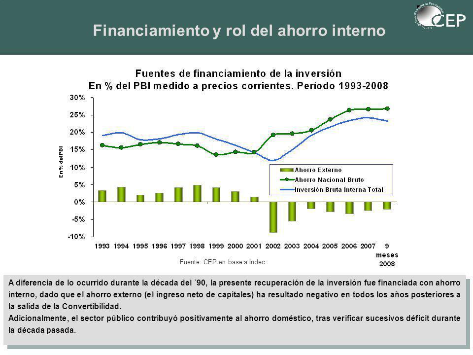 Financiamiento y rol del ahorro interno A diferencia de lo ocurrido durante la década del ´90, la presente recuperación de la inversión fue financiada con ahorro interno, dado que el ahorro externo (el ingreso neto de capitales) ha resultado negativo en todos los años posteriores a la salida de la Convertibilidad.