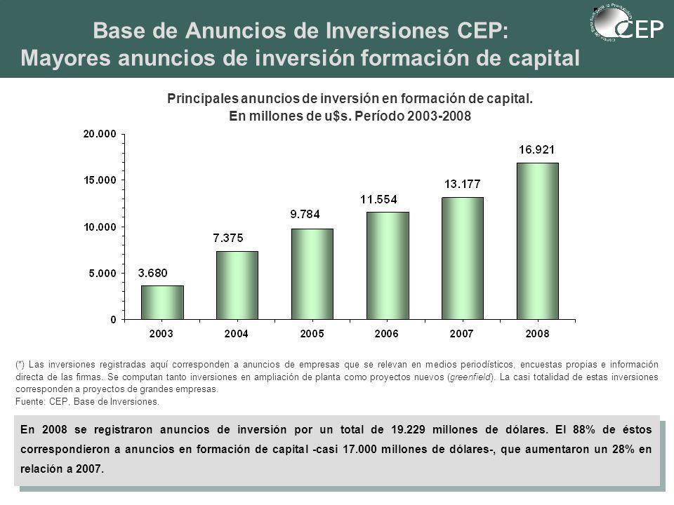 Principales anuncios de inversión en formación de capital.
